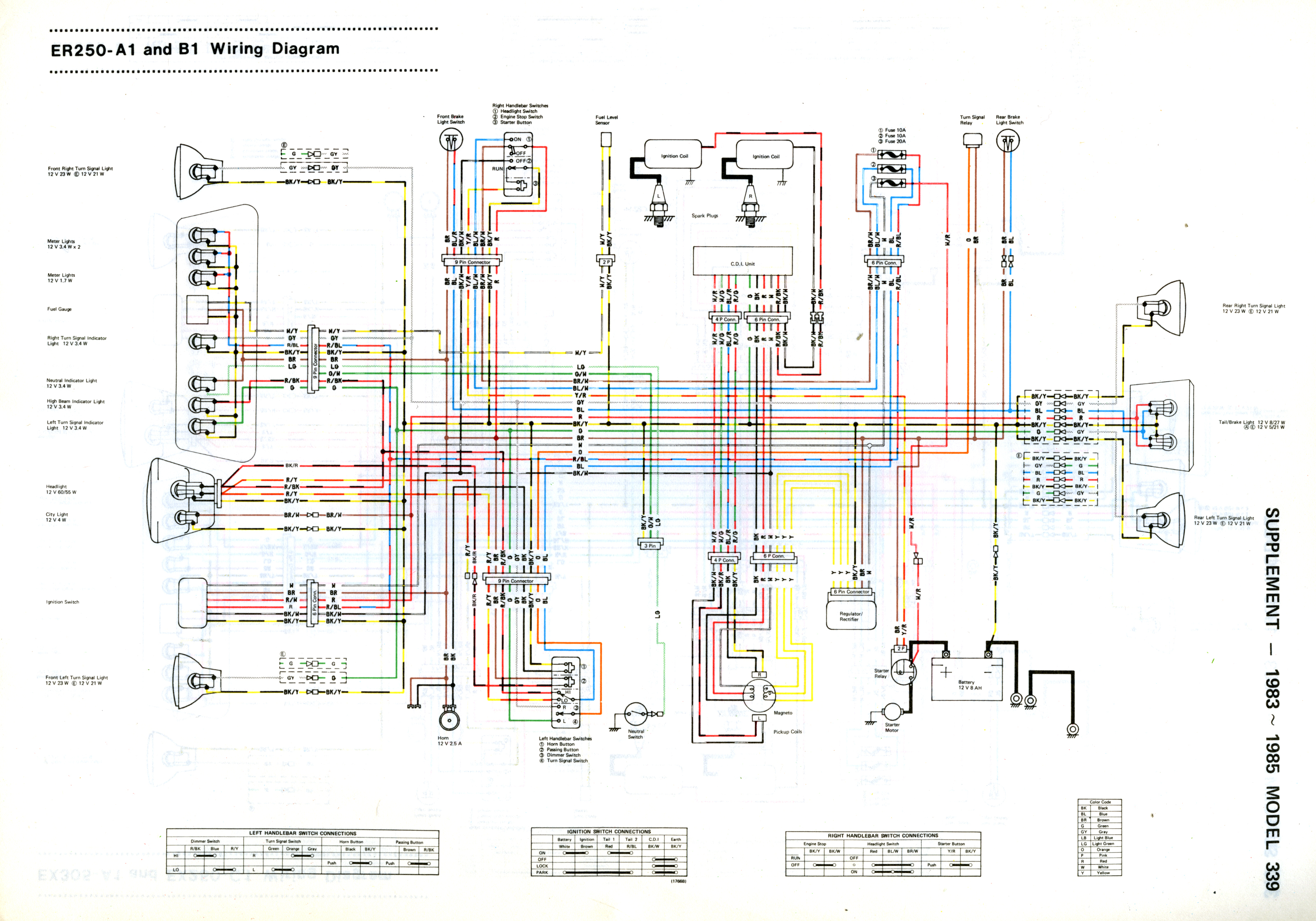 Kawasaki Z250 Wiring Diagram List Of Schematic Circuit Gpz 500 Z250service Rh Co Uk